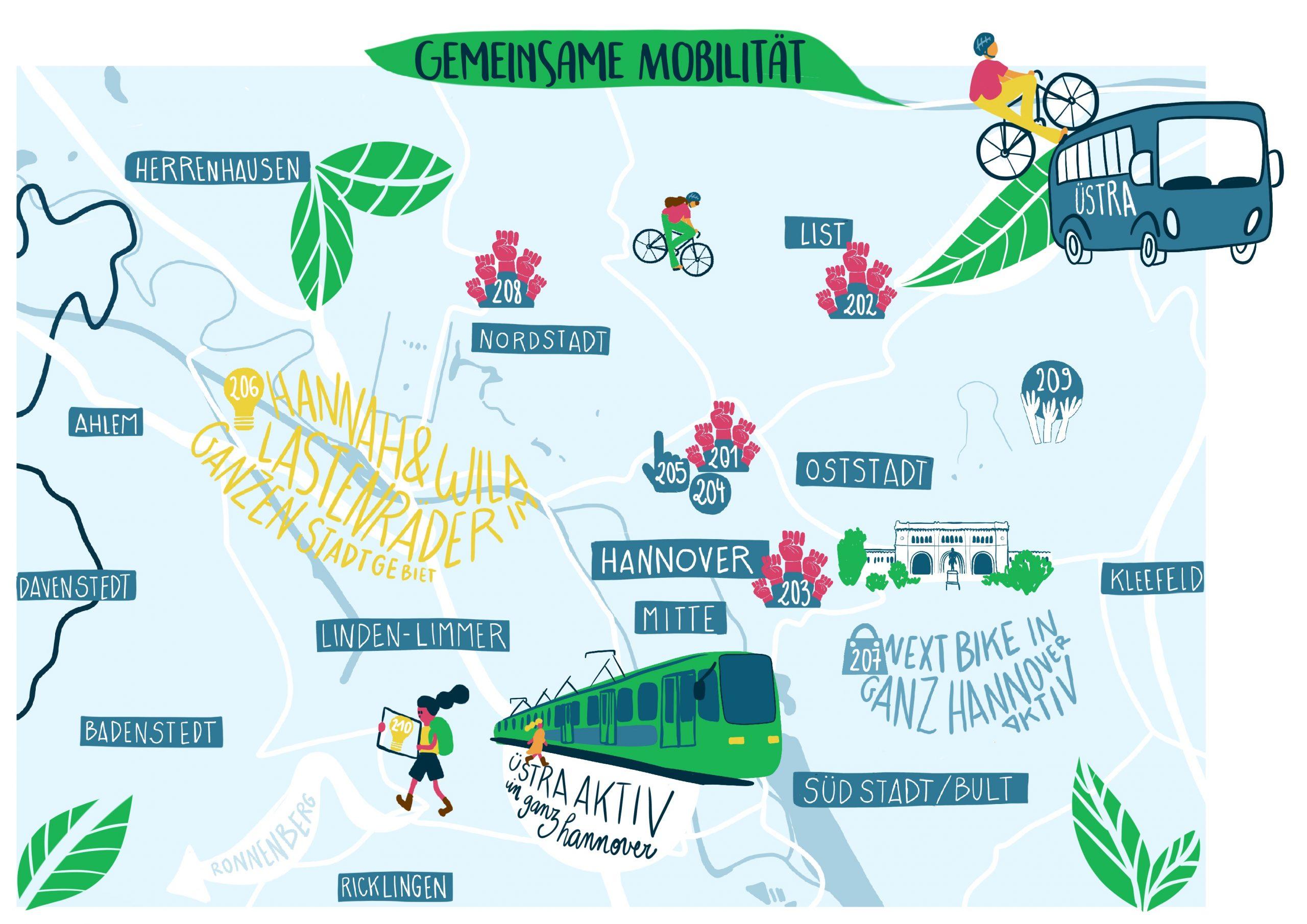Karte gemeinsame Mobilität