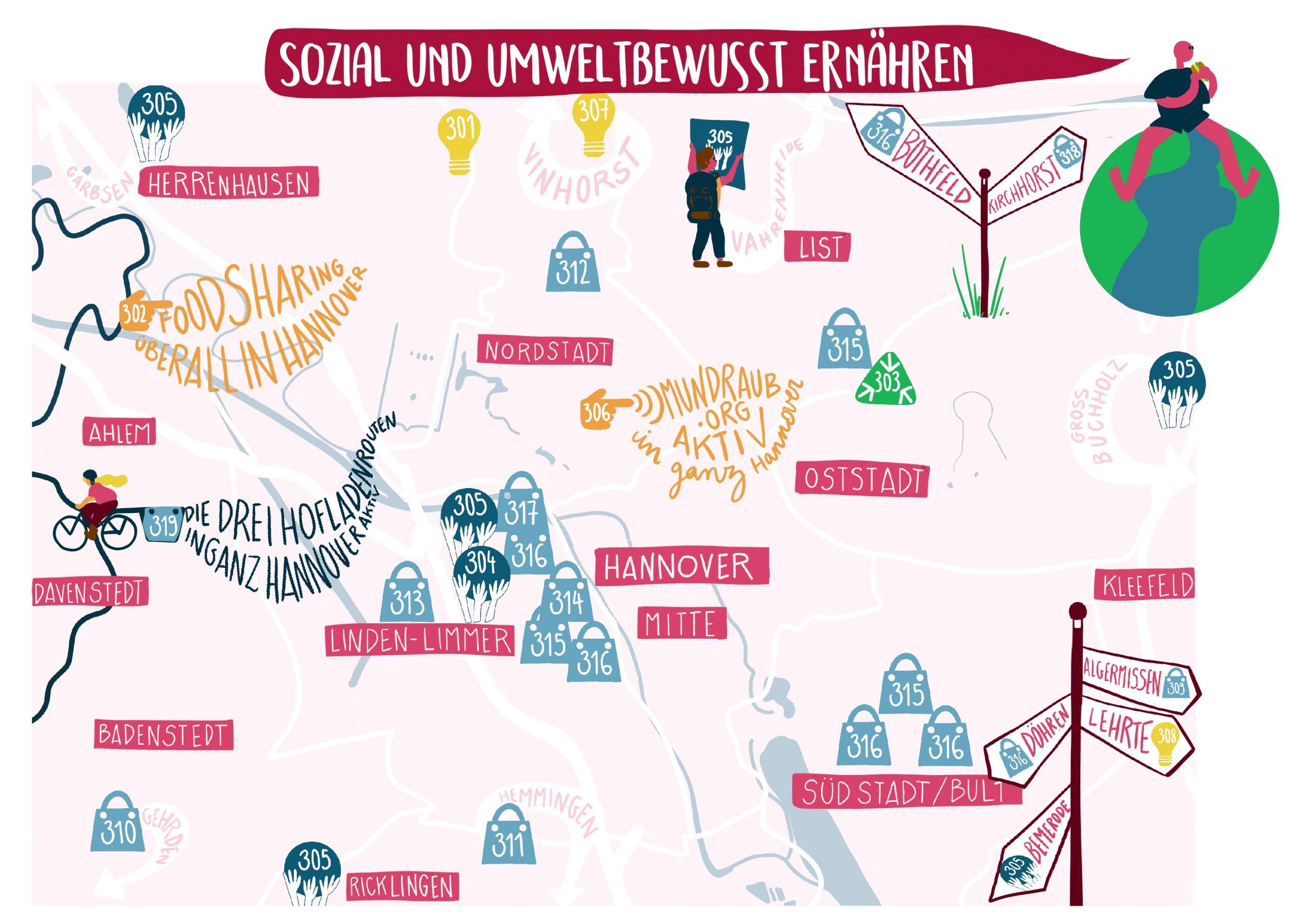Karte soziale und umweltbewusste Ernährung